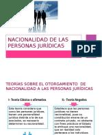 Nacionalidad de Las Personas Jurídicas
