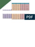 CURVAS-EQUIPOTENCIALES (Autoguardado).xlsx