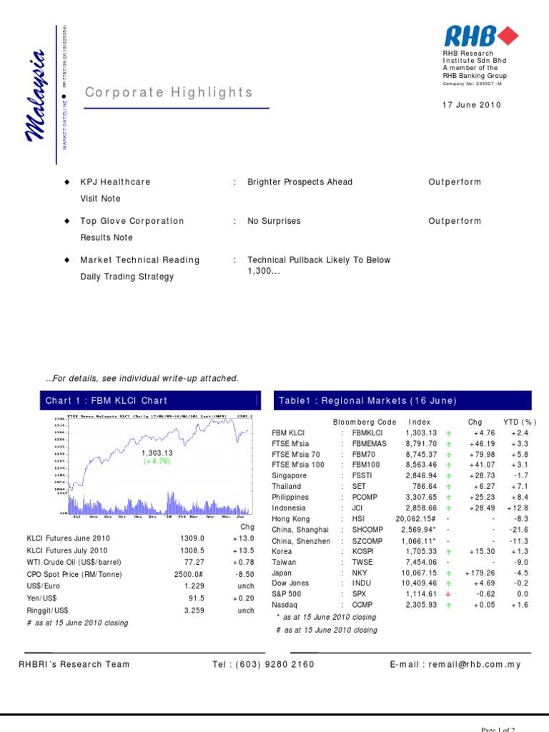 Rhb Sakura Merchant Bankers Bhd