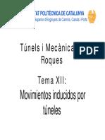 TMR Clase12 Movimientos Inducidos