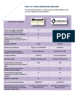 AprendaVSMicrosoft.pdf