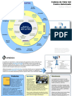 AprendaCentroAutorizado.pdf