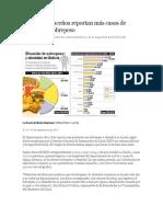 Hospitales Paceños Reportan Más Casos de Obesidad y Sobrepeso