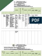 PLANIFICACION 2015-2016 HISTORIA de Venezuela y Catedra Bolivariana