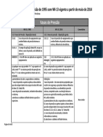 Comparação NR 13 Vasos de Pressão 1995 x 2014