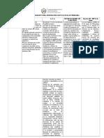 Decreto 2302007