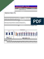 Modelo de Análise Crítica - Performance Dms