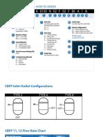 CBFP1122 How to Order