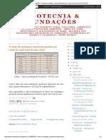 Geotecnia & Fundações_ O Custo Da Sondagem Representa Quantos Por Cento Do Custo Total de Uma Obra