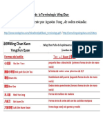 Terminología Wing Chun Jpg.