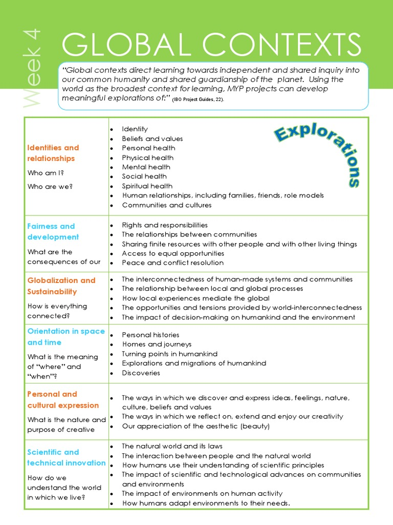 worksheet A Global Conflict Worksheet Answers workbooks relationship conflict resolution worksheets free myp personal project global context human sustainability worksheets