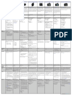 Lf s Camera Chart 2015 Update