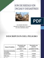 06.- Gestion de Riesgo en Emergencias y Desastres