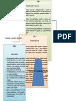 LLUVIA_DE_IDEAS-CASO_PROBLEMA_FABIOLA.docx