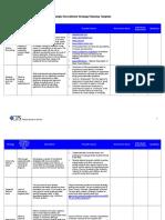SampleRecruitmentStrategyPlanningTemplate.doc