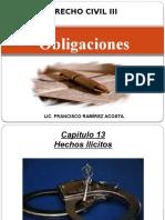 Derecho Civil III-1Y 2