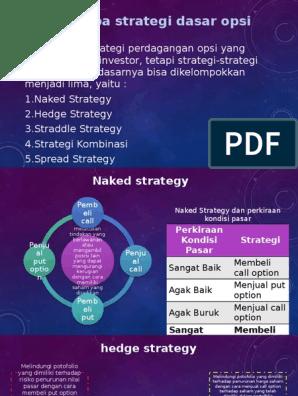 4 Strategi Perdagangan Opsi ETF dasar