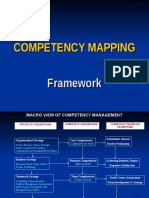 Competency Mapping Framework