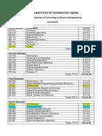 Btech Curriculum Ee Full