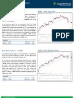 Premarket Technical&Derivative Angel 18.11.16