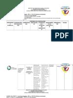 Formato Planificacion E.T.I 4 Año 2016-2017 Máquinas y Herramientas