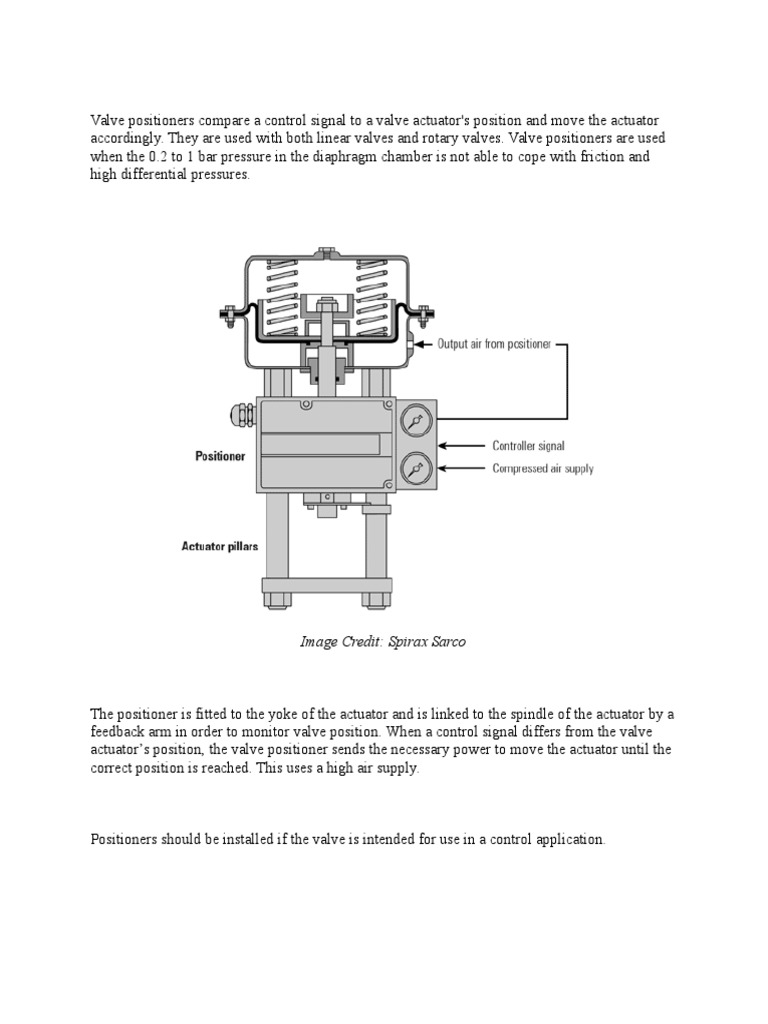 Types of valve positioners valve actuator ccuart Gallery