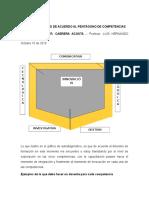 Autodiagnóstico de Acuerdo Al Pentágono de Competencias