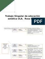 Trabajo Singular de Educación Estética ULA