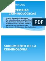 Teorias Criminologicas Grupo Completo