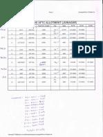 Jui Nagar Alstom Wise Siemens AFTC Plan