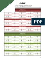 ibge0216_gabaritos_AGENTE DE PESQUISAS E MAPEAMENTO.pdf