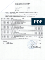 Silabus B2 MM Unhas angkatan XL /2015