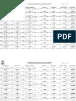 2015-asturias. Baremaciones definitivas todos los cuerpos.pdf