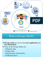 Evolution of Storage Media