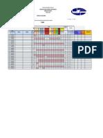 Notas Parciales (II - 2016) Contabilidad II Seccion-A