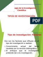 Tipos de Investigación 2010