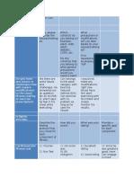 client assessment matrix