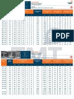 catalogue TIS H-beam.pdf
