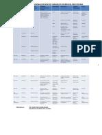 matrizdeoperacionalizacindevariablesenbrucelosisbovina-120604000541-phpapp01