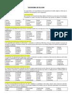 3.1. Taxonomía de Bloom.pdf
