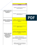Matriz PP 068 -104 Red de Salud Abancay