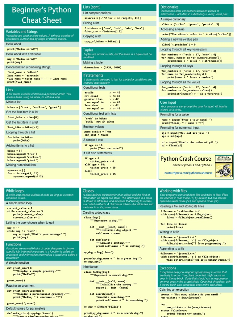 Beginners Python Cheat Sheet Pcc All | Parameter (Computer