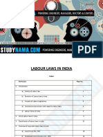 Labour Law - Notes - LLB