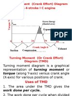 Turning Moment diagram & Flywheel.ppt