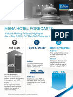 Colliers MENA Hotel Market Forecasts - January 2015