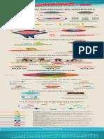 Infográfico- como criar infográficos