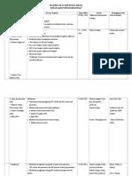 Planning of Action Ruang Seroja Tabelk