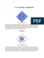 The Five ELearning Components