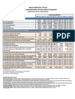 Resultados del título_Tasas e indicadores_MURH