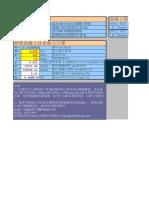 %承载力计算-抗压-轴压-钢管混凝土柱